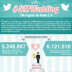 Infografía de # SMWedding