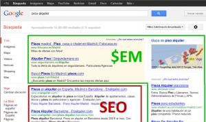 SEO versus SEM en Google