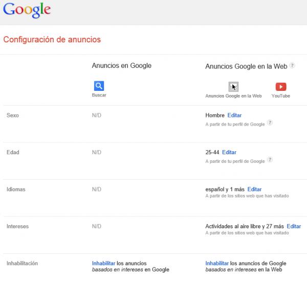 Configuración de anuncios de Google