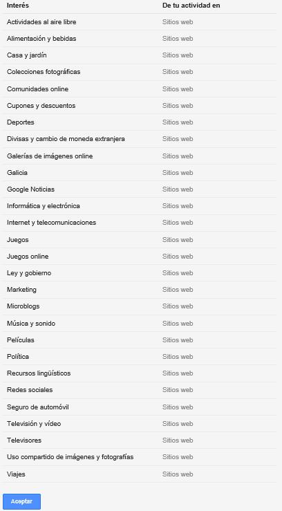 Listado de intereses recopiados por Google