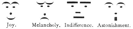 Emoticonos publicados en 1881 por la revista estadounidense Puck.