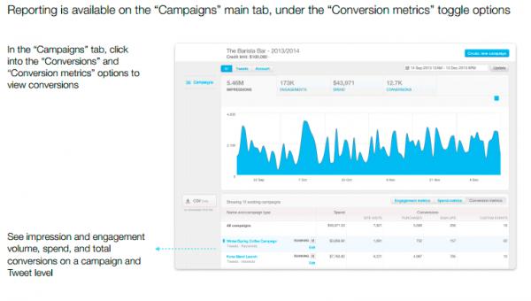 Campaña con seguimiento de las conversiones en Twitter Ads