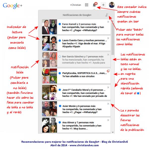 Recomendaciones para mejorar las notificaciones de Google+ - Resumen