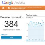 En analítica web lo menos importante es el número de visitas