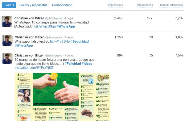 Listado de tuits con impresiones, interacciones y tasa de interacción