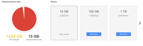 Opciones de almacenamiento en Google