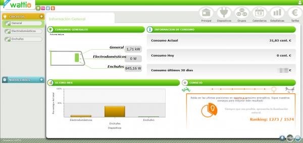 Panel de dominio en la web(www) de Wattio