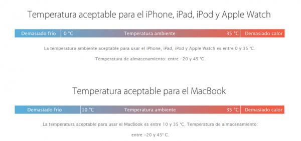 Recomendación de Apple: Evitar las temperaturas extremas