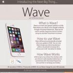 Microondas (Wave) en el iPhone con iOS 8: lo último para crédulos (no hacer, es un bulo)