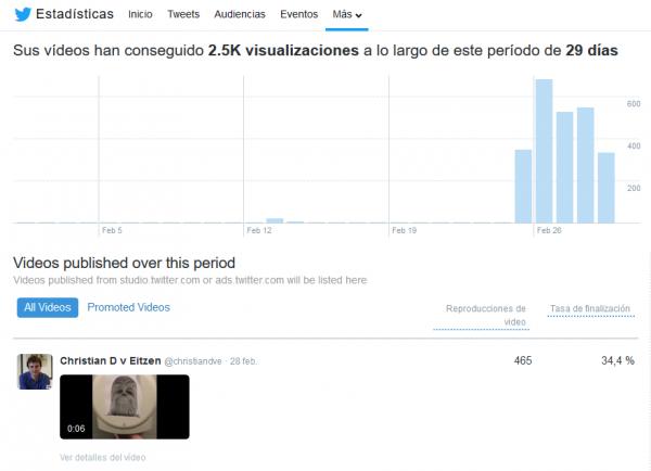 Estadísticas de vídeos con Twitter Media Studio