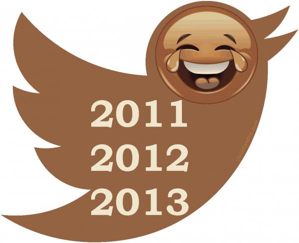 Twitter: Los 200 tuits más graciosos y divertidos (2011-2013)