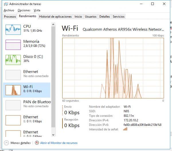 Uso de la Wi-fi en el administrador de tareas