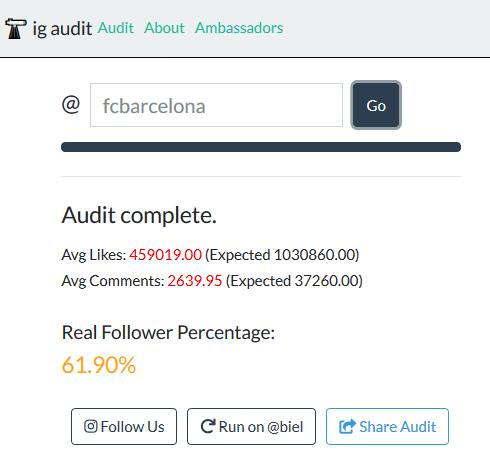 Porcentaje de followers reales según IG Audit del FC Barcelona