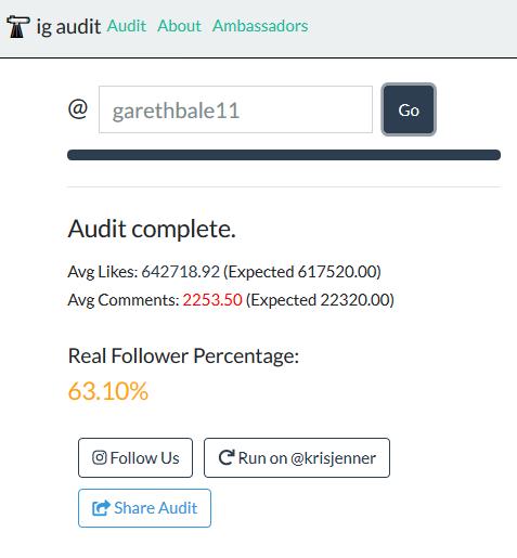 Porcentaje de followers reales según IG Audit de Gareth Bale