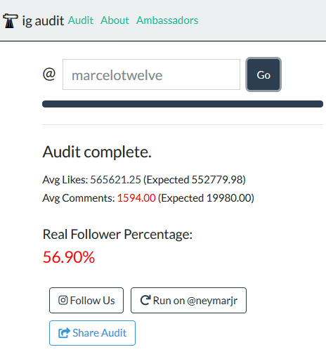 Porcentaje de followers reales según IG Audit de Marcelo Vieira Jr.