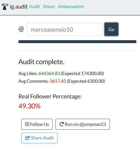 Porcentaje de followers reales según IG Audit de Marco Asensio