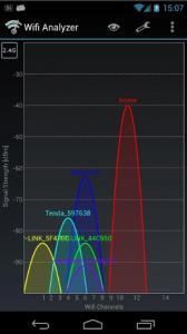 La app Wi-fi analyzer para detectar conexiones inalámbricas cercanas