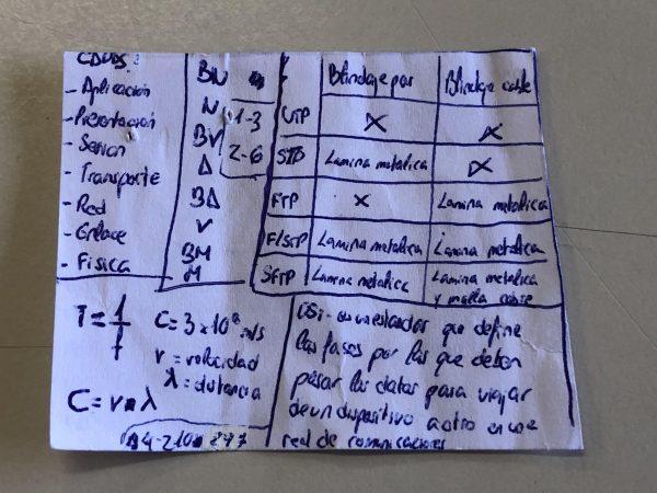 Chuleta de papel -reverso- (gracias a José Manuel Ageitos)